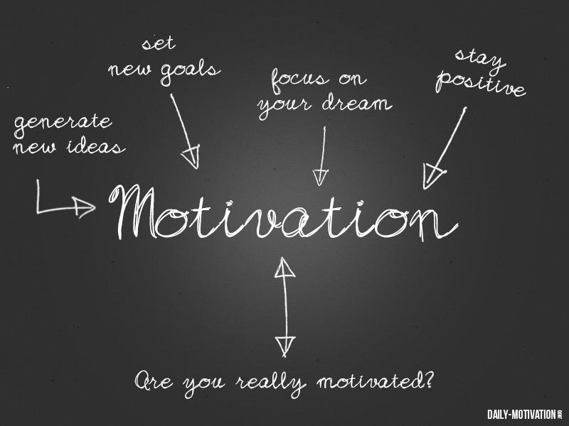 motivácia základ každého úspechu
