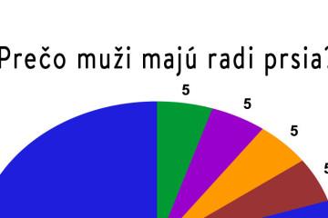 prsia2