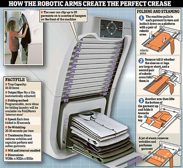 clothes-laundry-folding-machine-robot-foldimate-11
