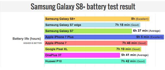 galaxys8test