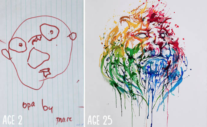 drawing-skills-before-after-5-4__880-688x422