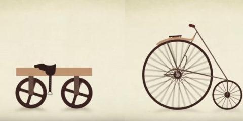 vývoj bicykla